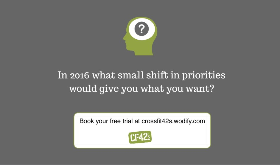 Prioritise in 2016 – free trial